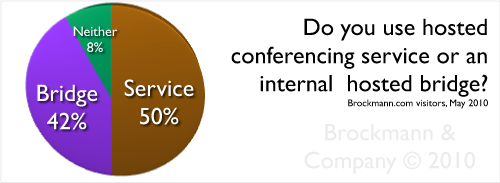 Do you use hosted audio conference services or an internal bridge?